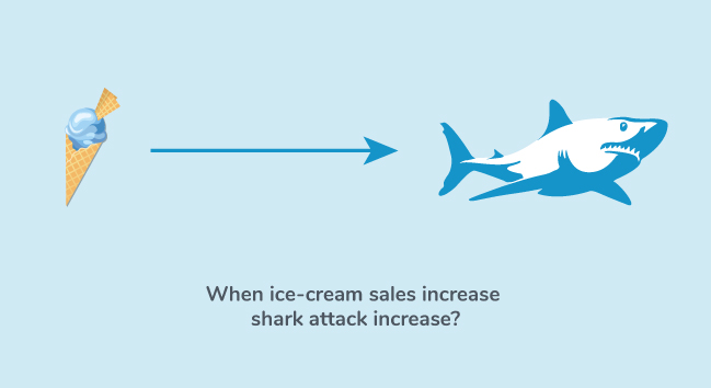Correlation between ice-cream sale and shark attack